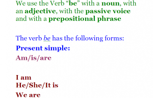 """How To Use Verb """"be"""""""